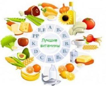nature vitamine
