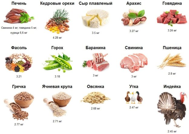 food_zink-min