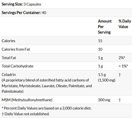 Целадрин (Celadrin) - новая добавка для здоровья суставов: свойства и назначение